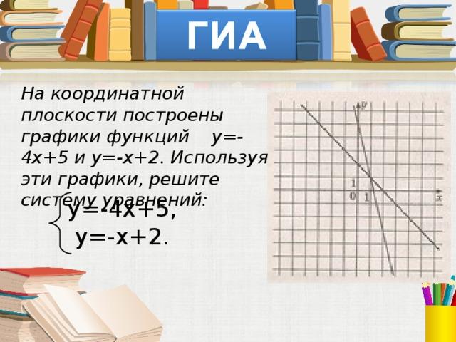 На координатной плоскости построены графики функций у=-4х+5 и у=-х+2. Используя эти графики, решите систему уравнений: у=-4х+5,  у=-х+2.