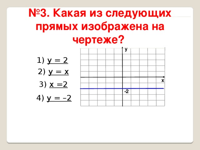 № 3. Какая из следующих прямых изображена на чертеже?  у  1) у = 2 2) у = х х  3) х =2 -2 4) у = –2