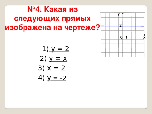 № 4. Какая из следующих прямых изображена на чертеже?  у 2 1 0 х 1) у = 2 2) у = х 3) х = 2 4) у = –2
