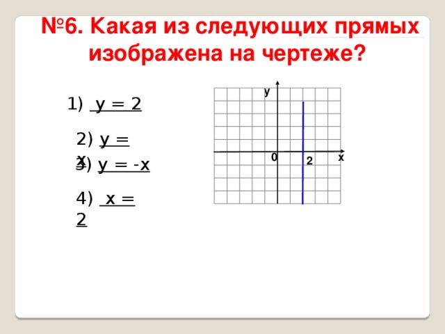 № 6. Какая из следующих прямых изображена на чертеже?  у 1) у = 2 2) у = х 0 х  3) у = -х 2 4) х = 2