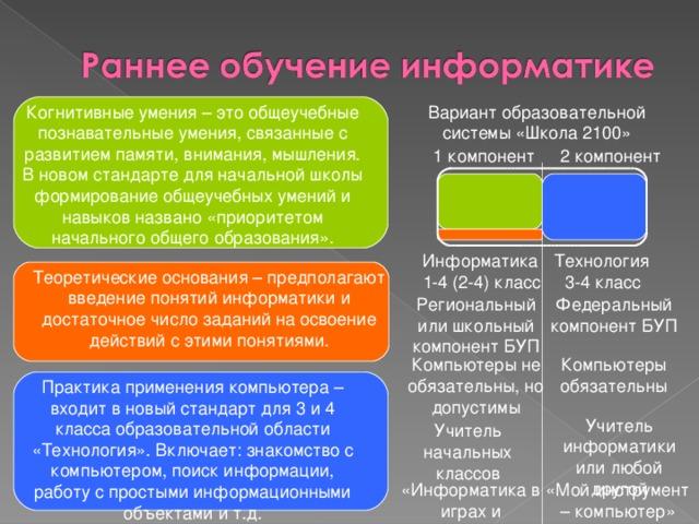 Когнитивные умения – это общеучебные познавательные умения, связанные с развитием памяти, внимания, мышления.  В новом стандарте для начальной школы формирование общеучебных умений и навыков названо «приоритетом начального общего образования». Вариант образовательной системы «Школа 2100» 2 компонент 1 компонент Информатика Технология Теоретические основания – предполагают введение понятий информатики и достаточное число заданий на освоение действий с этими понятиями. 3-4 класс 1-4 (2-4) класс Региональный или школьный компонент БУП Федеральный компонент БУП Компьютеры обязательны Компьютеры не обязательны, но допустимы Практика применения компьютера – входит в новый стандарт для 3 и 4 класса образовательной области «Технология». Включает: знакомство с компьютером, поиск информации, работу с простыми информационными объектами и т.д. Учитель информатики или любой другой Учитель начальных классов «Информатика в играх и задачах» «Мой инструмент – компьютер»