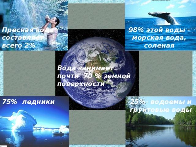 98% этой воды - морская вода, соленая Пресная вода составляет всего 2% Вода занимает почти 70 % земной поверхности 75% ледники 25%- водоемы и грунтовые воды