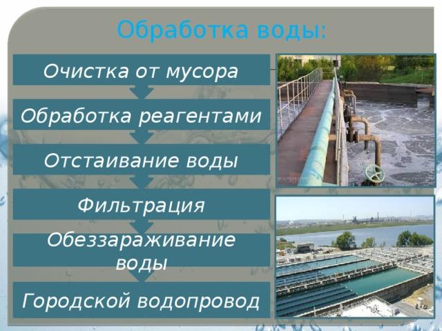Обработка воды: Очистка от мусора Обработка реагентами Отстаивание воды Фильтрация Обеззараживание воды Городской водопровод