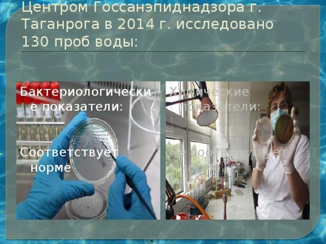 Центром Госсанэпиднадзора г. Таганрога в 2014 г. исследовано 130 проб воды: Бактериологические показатели: Химические показатели: Соответствует норме Не соответствует норме