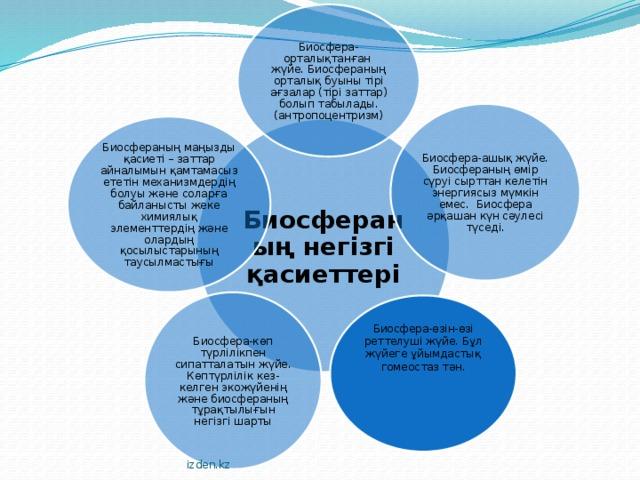 Биосфера- орталықтанған жүйе. Биосфераның орталық буыны тірі ағзалар (тірі заттар) болып табылады. (антропоцентризм) Биосфера-ашық жүйе. Биосфераның өмір сүруі сырттан келетін энергиясыз мүмкін емес. Биосфера әрқашан күн сәулесі түседі. Биосфераның маңызды қасиеті – заттар айналымын қамтамасыз ететін механизмдердің болуы және соларға байланысты жеке химиялық элементтердің және олардың қосылыстарының таусылмастығы Биосфераның негізгі қасиеттері Биосфера-көп түрлілікпен сипатталатын жүйе. Көптүрлілік кез-келген экожүйенің және биосфераның тұрақтылығын негізгі шарты Биосфера-өзін-өзі реттелуші жүйе. Бұл жүйеге ұйымдастық гомеостаз тән. izden.kz