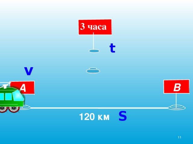 Расстояние - это путь, который надо преодолеть 2ч t А Б S 120 км v