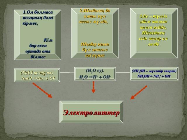 2.Шыдасаң да алты күн ассыз мүлде, Шыдау қиын бұл затсыз екі күнге 1.Ол болмаса асыңның дәмі кірмес, Кім бар екен ортада оны білмес 3.Ес – түссіз адам талып қалса кейде, Иіскетсең есін жияр ол лезде (NH 4 OH – мүсәтір спирті) NH 4 OH→ NH 4 + + OH - (Н 2 О су). Н 2 О →Н + + OH - (NaCI ас тұзы)  NaCI →Na + + CI - Электролиттер
