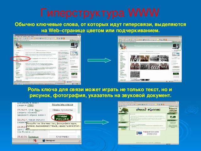 Гиперструктура WWW Обычно ключевые слова, от которых идут гиперсвязи, выделяются на Web–странице цветом или подчеркиванием. Роль ключа для связи может играть не только текст, но и рисунок, фотография, указатель на звуковой документ.