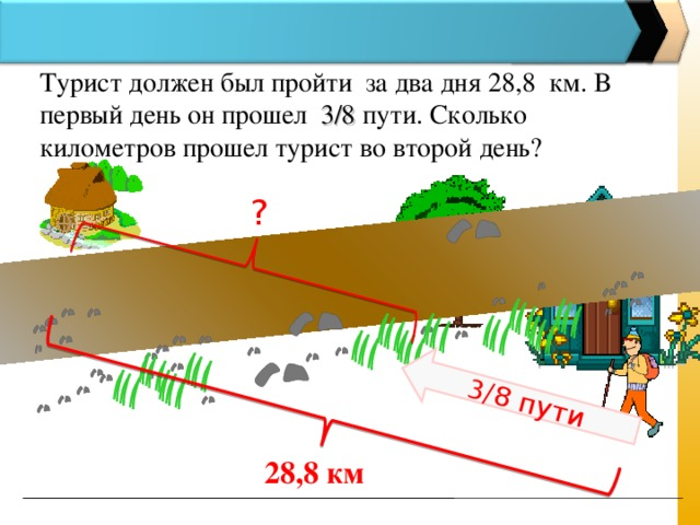 3/8 пути Турист должен был пройти за два дня 28,8 км. В первый день он прошел 3/8 пути. Сколько километров прошел турист во второй день? ? 28,8 км