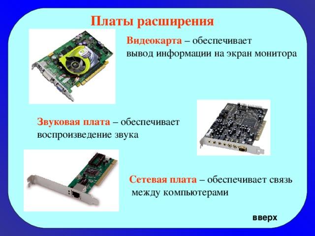 Платы расширения Видеокарта – обеспечивает вывод информации на экран монитора   Звуковая плата – обеспечивает воспроизведение звука Сетевая плата – обеспечивает связь  между компьютерами вверх