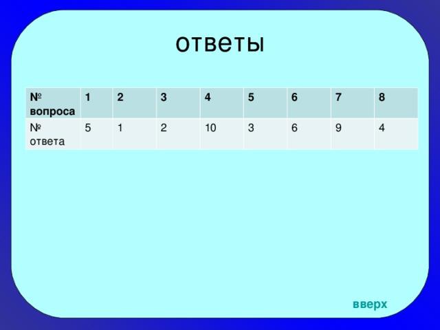 ответы № вопроса 1 № ответа 2 5 3 1 4 2 5 10 3 6 7 6 8 9 4 вверх