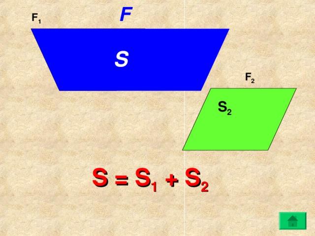 F F 1 S S 1 F 2 S 2 S = S 1 + S 2