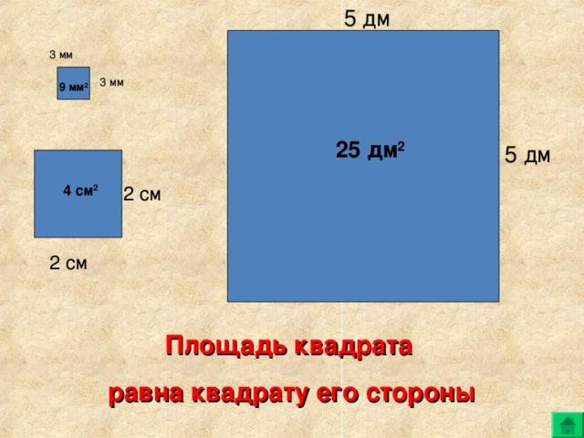 5 дм 3 мм 3 мм 9 мм 2 25 дм 2 5 дм 2 см 4 см 2 2 см Площадь квадрата равна квадрату его стороны