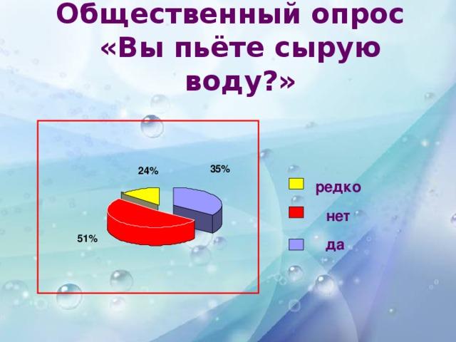Общественный опрос «Вы пьёте сырую воду?» нет  35% 24% редко 51% да