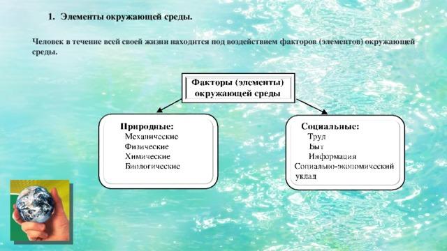 Элементы окружающей среды.