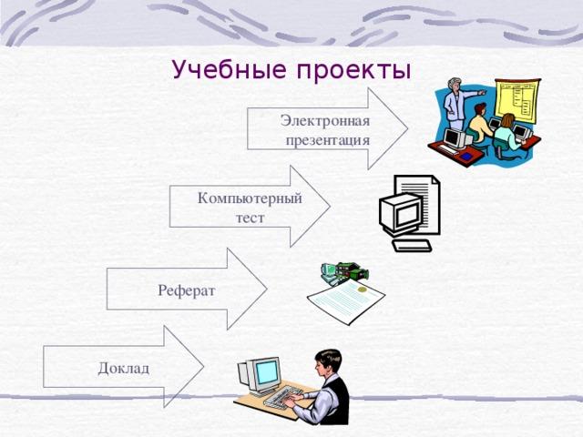 Учебные проекты Электронная презентация Компьютерный тест Реферат Доклад