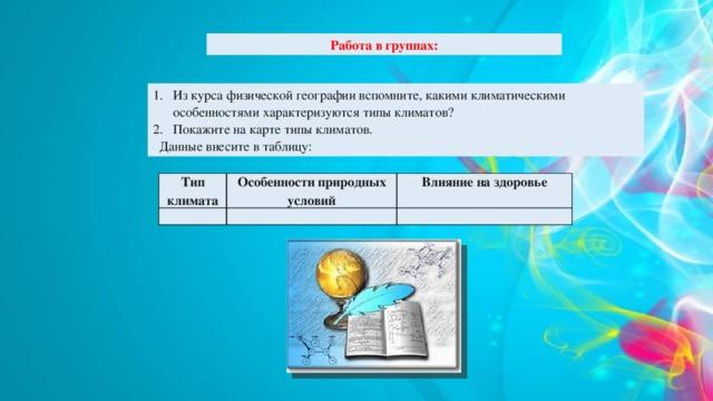 Работа в группах: Из курса физической географии вспомните, какими климатическими особенностями характеризуются типы климатов? Покажите на карте типы климатов.  Данные внесите в таблицу: Тип климата  Особенности природных условий Влияние на здоровье