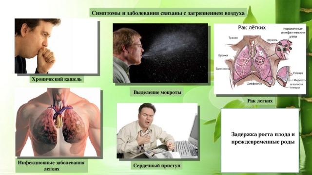 Симптомы и заболевания связаны с загрязнением воздуха Хронический кашель  Выделение мокроты Рак легких Задержка роста плода и преждевременные роды Инфекционные заболевания легких Сердечный приступ