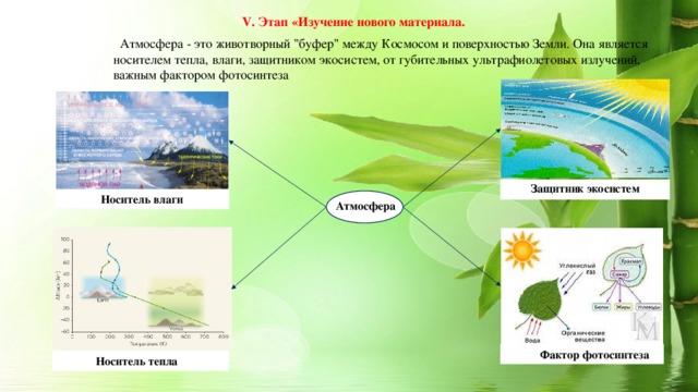 V. Этап «Изучение нового материала.  Атмосфера - это животворный