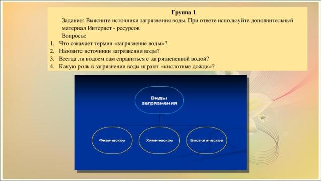 Группа 1 Задание: Выясните источники загрязнения воды. При ответе используйте дополнительный материал Интернет - ресурсов Вопросы: