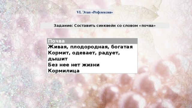 VI. Этап «Рефлексия» Задание: Составить синквейн со словом «почва» Почва Живая, плодородная, богатая Кормит, одевает, радует, дышит Без нее нет жизни Кормилица