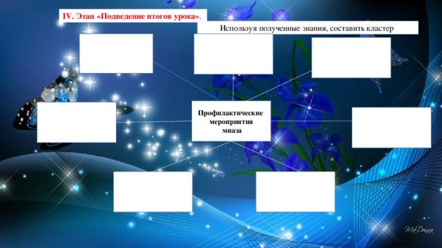 IV. Этап «Подведение итогов урока» . Используя полученные знания, составить кластер Профилактические мероприятия  миаза