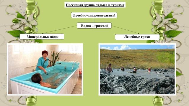 Пассивная группа отдыха и туризма Лечебно-оздоровительный Водно – грязевой Минеральные воды Лечебные грязи