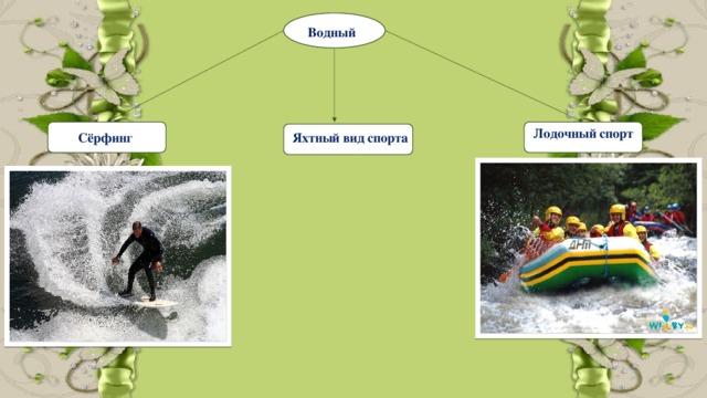 Водный Лодочный спорт Сёрфинг Яхтный вид спорта