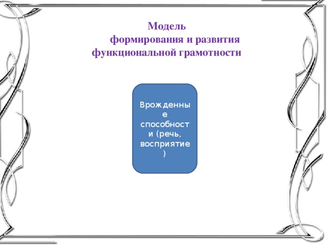 Модель  формирования и развития функциональной грамотности Врожденные способности (речь, восприятие)