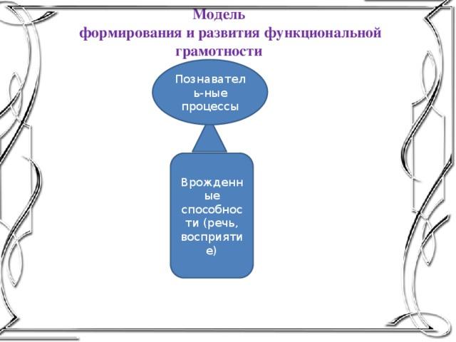 Модель  формирования и развития функциональной грамотности Познаватель-ные процессы Врожденные способности (речь, восприятие)