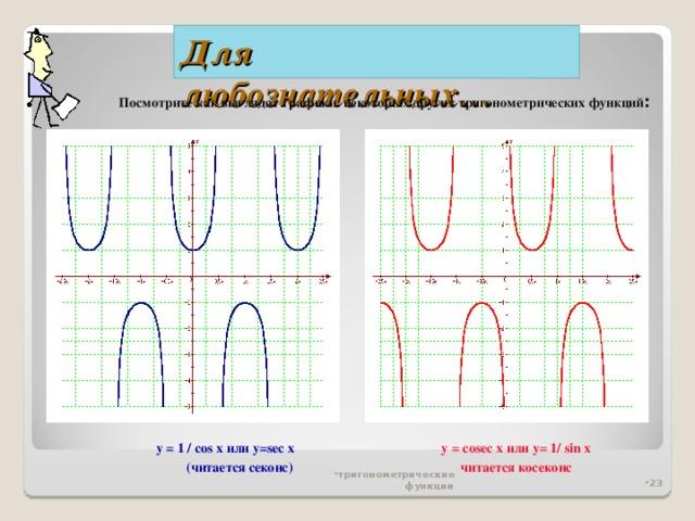 Для любознательных…  Посмотрите как выглядят графики некоторых других тригонометрических функций : y = cosec x или y= 1/ sin x читается косеконс y = 1 / cos  x или y=sec x  ( читается секонс)