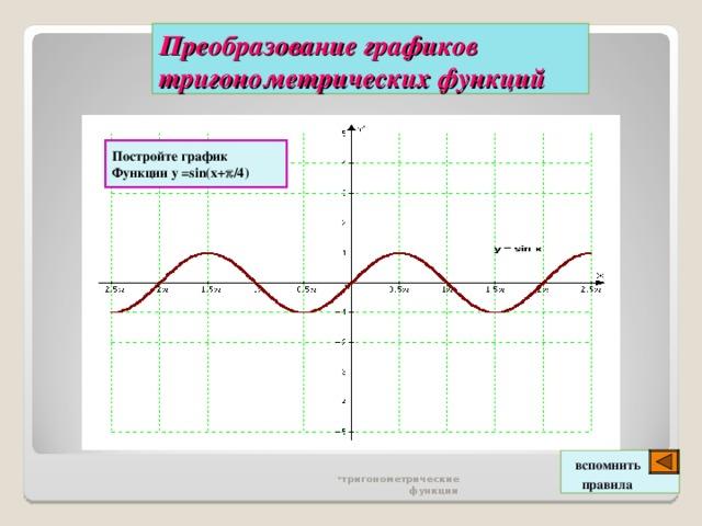 Преобразование графиков тригонометрических функций Постройте график Функции у = sin(x+  /4) вспомнить  правила
