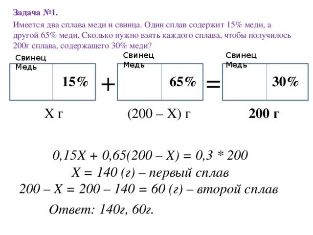 решение задач на теорему паскаля