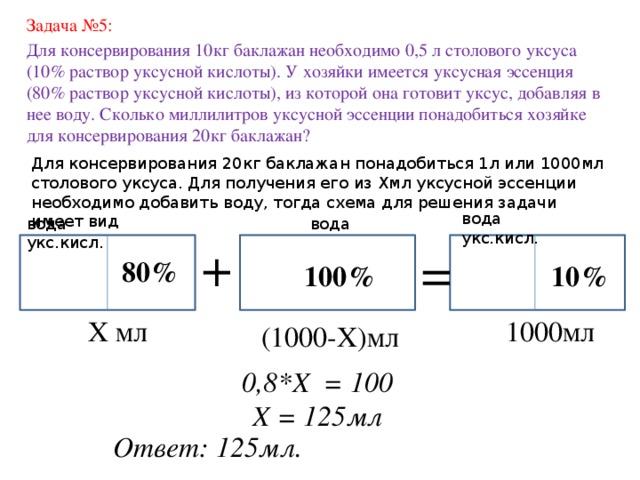 Задача №5: Для консервирования 10кг баклажан необходимо 0,5 л столового уксуса (10% раствор уксусной кислоты). У хозяйки имеется уксусная эссенция (80% раствор уксусной кислоты), из которой она готовит уксус, добавляя в нее воду. Сколько миллилитров уксусной эссенции понадобиться хозяйке для консервирования 20кг баклажан? Для консервирования 20кг баклажан понадобиться 1л или 1000мл столового уксуса. Для получения его из Хмл уксусной эссенции необходимо добавить воду, тогда схема для решения задачи имеет вид вода укс.кисл. вода укс.кисл. вода + = 80% 10% 100% Х мл 1000мл (1000-Х)мл 0,8*Х = 100 Х = 125мл Ответ: 125мл.