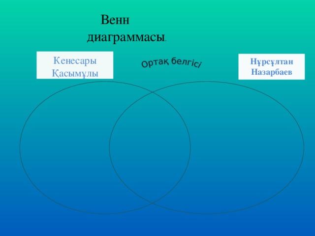 Венн диаграммасы . Кенесары Қасымұлы Нұрсұлтан Назарбаев