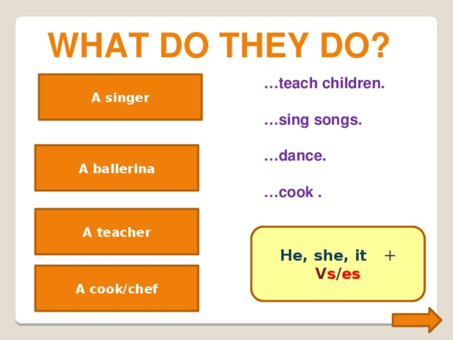What do they do? … teach children.  … sing songs.  … dance.  … cook . A singer A singer sings songs. A ballerina A ballerina dances. A teacher teaches A teacher children. He, she, it +  V s / es A cook/chef A cook/chef cooks.