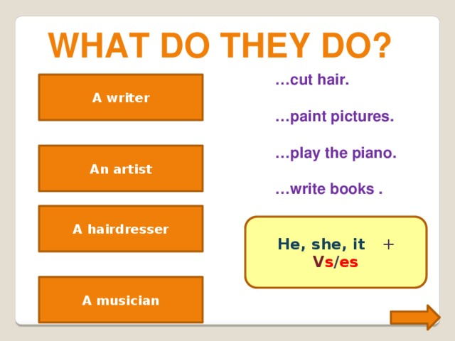What do they do? … cut hair.  … paint pictures.  … play the piano.  … write books . A writer A writer writes books. An artist An artist paints pictures. A hairdresser A hairdresser cuts hair. He, she, it +  V s / es A musician A musician plays  the piano.