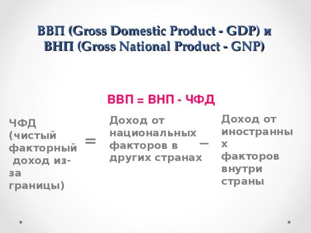 ВВП (Gross Domestic Product - GDP)  и  ВНП (Gross National Product - GNP)  ВВП = ВНП - ЧФД Доход от иностранных факторов внутри страны Доход от национальных факторов в других странах ЧФД (чистый факторный  доход из-за границы) = 