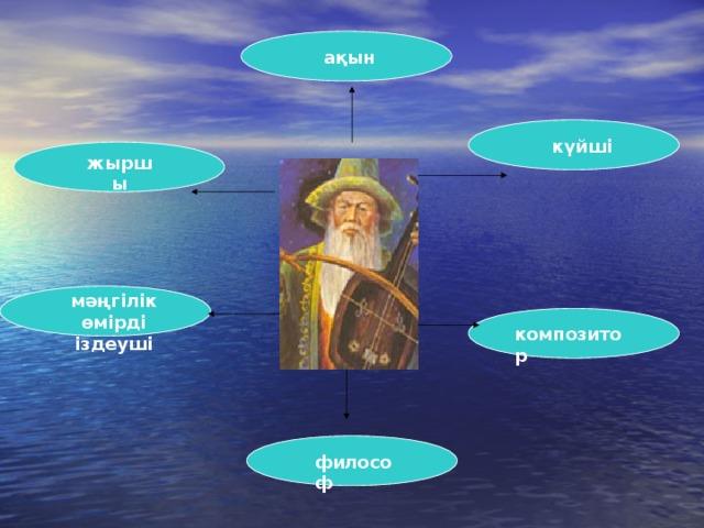 ақын күйші жыршы мәңгілік өмірді іздеуші композитор философ