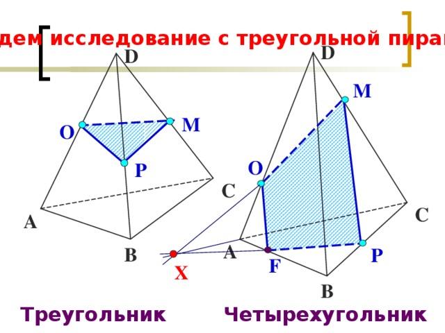 Проведем исследование с треугольной пирамидой. D D М М О О Р С С А А В Р F X В Треугольник Четырехугольник
