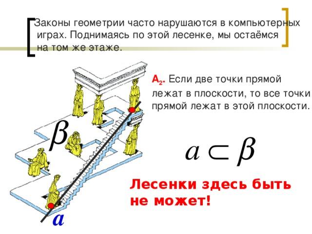 Законы геометрии часто нарушаются в компьютерных  играх. Поднимаясь по этой лесенке, мы остаёмся  на том же этаже.  А 2 . Если две точки прямой лежат в плоскости, то все точки прямой лежат в этой плоскости. Геометрия: Учеб. Для 10-11 кл. общеобразова. учреждений / Л.С.Атанасян, В.Ф.Бутузов, С.Б.Кадомцев и др. – 9-е изд., с изм. – М.: Просвящение, 2000. – 206 с.:ил. – ISBN 5-09-008612-5. Лесенки здесь быть не может! а