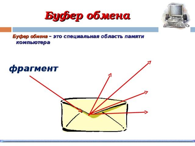 Буфер обмена Буфер обмена  – это специальная область памяти компьютера фрагмент фрагмент фрагмент фрагмент фрагмент фрагмент