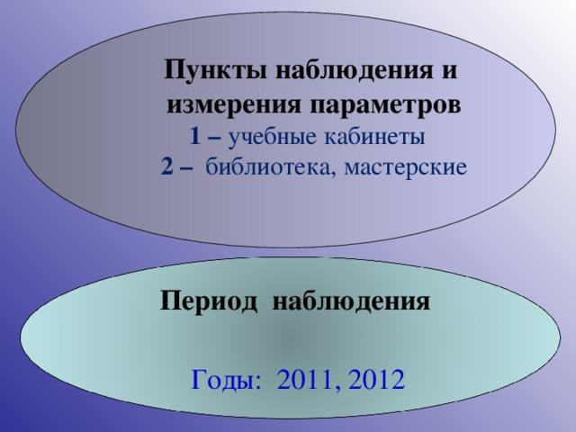 Пункты наблюдения и измерения параметров 1 – учебные кабинеты 2 – библиотека, мастерские 3 – фойе, коридоры, лестницы Период наблюдения Месяцы: сентябрь, октябрь, ноябрь, декабрь Годы:  2011, 2012 6