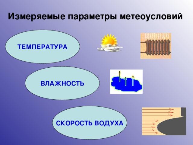 Измеряемые параметры метеоусловий ТЕМПЕРАТУРА ВЛАЖНОСТЬ СКОРОСТЬ ВОДУХА 6