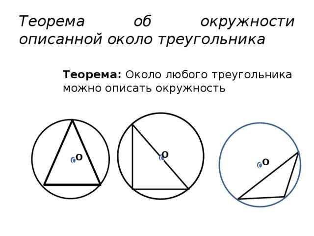 Теорема об окружности описанной около треугольника Теорема: Около любого треугольника можно описать окружность О О О О О О