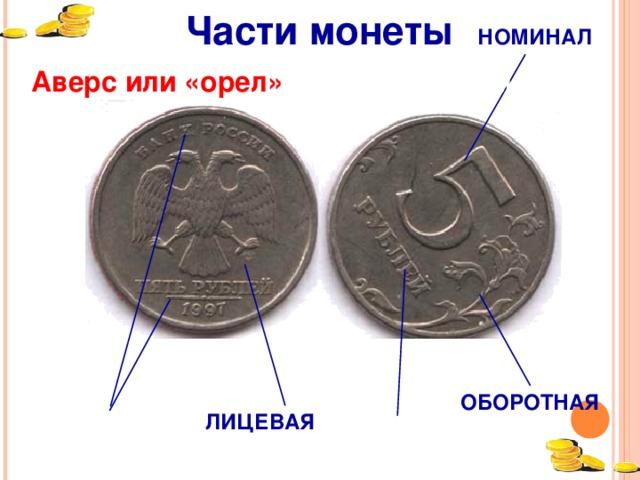 Части монеты НОМИНАЛ Аверс или «орел» Реверс или «решка» ОБОРОТНАЯ ЛИЦЕВАЯ ЛЕГЕНДА ЛЕГЕНДА