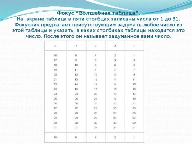 """Фокус """"Волшебная таблица"""".  На экране таблица в пяти столбцах записаны числа от 1 до 31. Фокусник предлагает присутствующим задумать любое число из этой таблицы и указать, в каких столбиках таблицы находится это число. После этого он называет задуманное вами число ."""