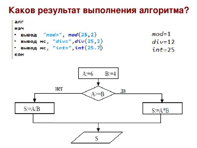 Каков результат выполнения алгоритма?