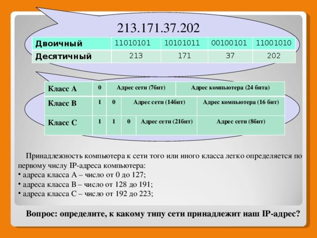 213.171.37.202 Двоичный 11010101 Десятичный 213 10101011 00100101 171 11001010 37 202 Класс А 0 Класс В Класс С 1 Адрес сети (7бит) 1 0 1 Адрес сети (14бит) 0  Адрес компьютера (24 бита) Адрес сети (21бит)  Адрес компьютера (16 бит) Адрес сети (8бит)    Принадлежность компьютера к сети того или иного класса легко определяется по первому числу IP-адреса компьютера:  адреса класса А – число от 0 до 127;  адреса класса В – число от 128 до 191;  адреса класса С – число от 192 до 223;  Вопрос: определите, к какому типу сети принадлежит наш IP-адрес?
