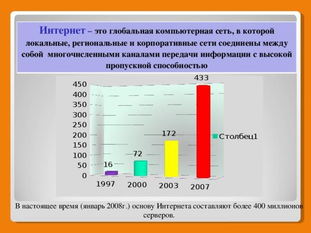 Интернет – это глобальная компьютерная сеть, в которой локальные, региональные и корпоративные сети соединены между собой многочисленными каналами передачи информации с высокой пропускной способностью В настоящее время (январь 2008г.) основу Интернета составляют более 400 миллионов серверов.